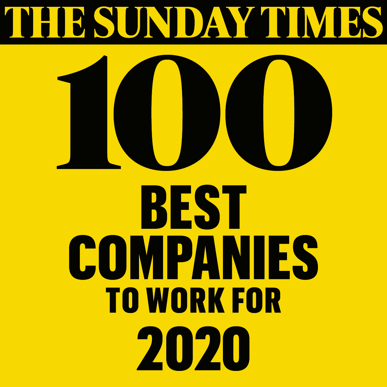 Sunday Times Best Small Companies